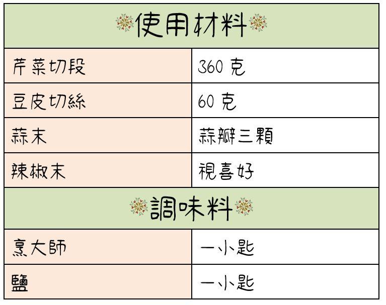 芹菜炒豆皮材料